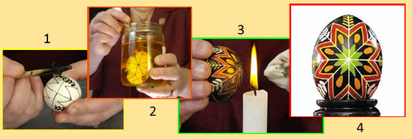 Learn pysanky in 4 easy steps